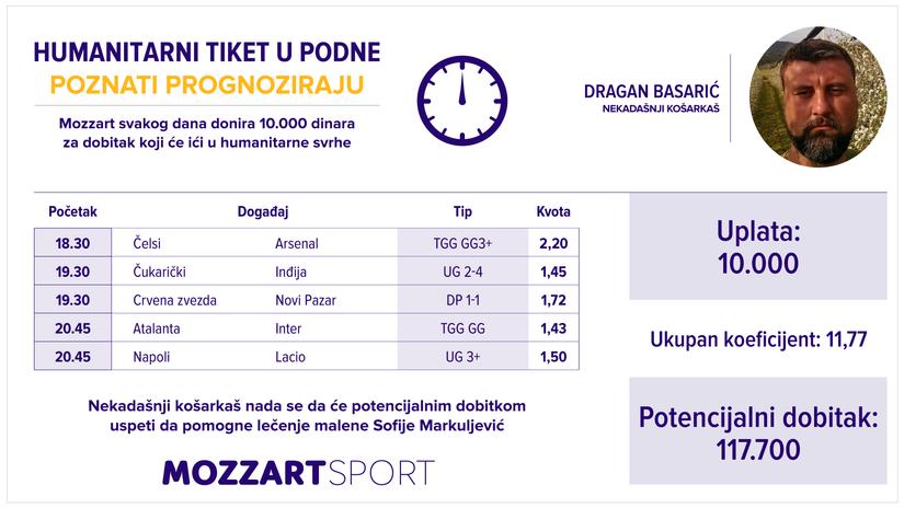 Humanitarni tiket u podne: Dragan Basarić tipuje za lečenje Sofije Markuljević