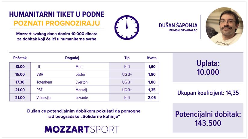 """Humanitarni tiket u podne: Dušan Šaponja tipuje za beogradsku """"Solidarnu kuhinju"""""""