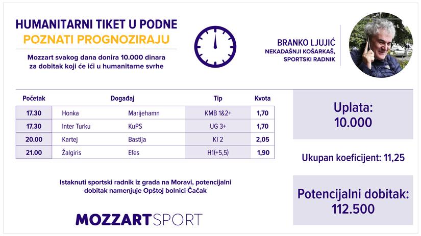 Humanitarni tiket u podne: Branko Ljujić tipuje za Opštu bolnicu Čačak