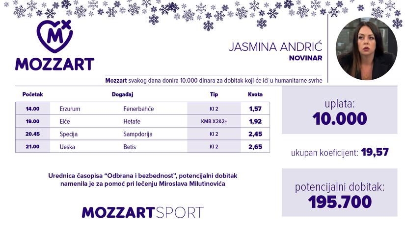 Humanitarni tiket u podne: Jasmina Andrić tipuje za lečenje Miroslava Milutinovića