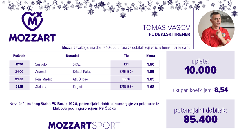Humanitarni tiket u podne: Tomas Vasov tipuje za poletarce iz klubova pod ingerencijom FS Čačka